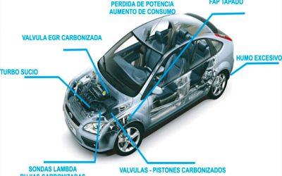 Tres ventajas de descarbonizar tu vehículo a tiempo